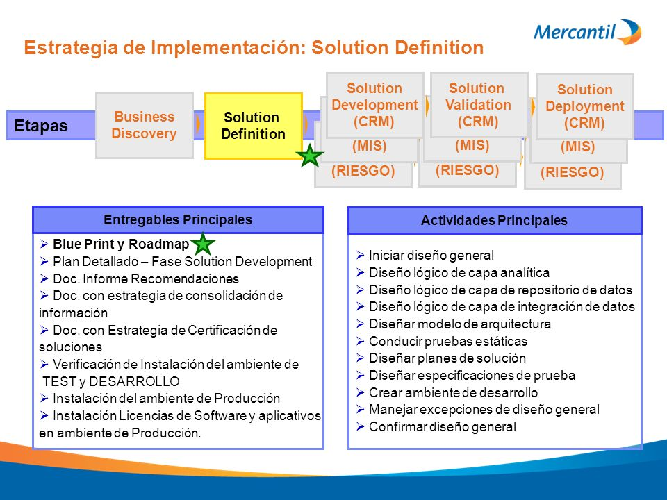 Estrategia de Implementación: Solution Definition