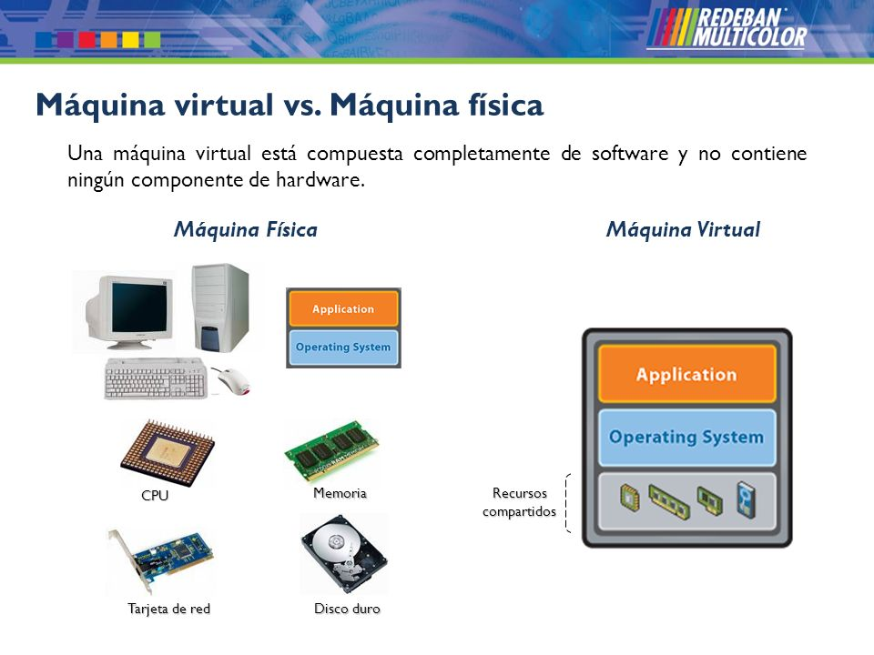 Máquina virtual vs. Máquina física