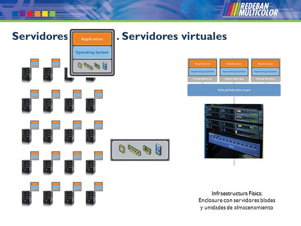 Servidores físicos vs. Servidores virtuales