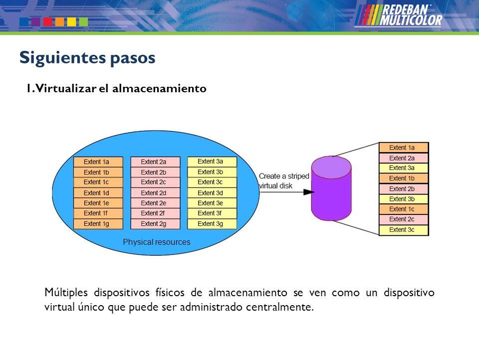Siguientes pasos 1. Virtualizar el almacenamiento