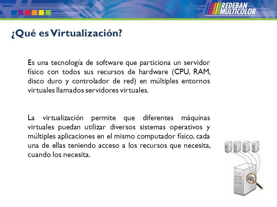 ¿Qué es Virtualización