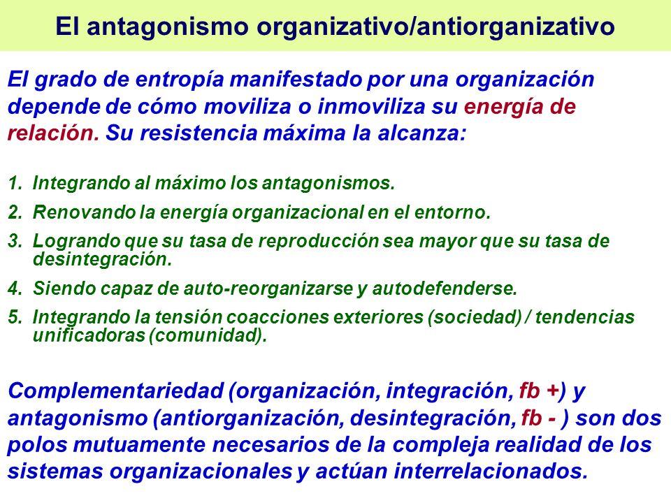 El antagonismo organizativo/antiorganizativo