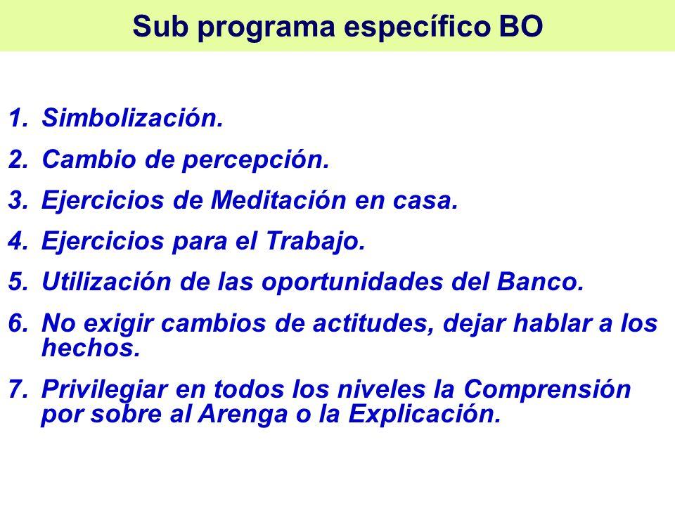 Sub programa específico BO