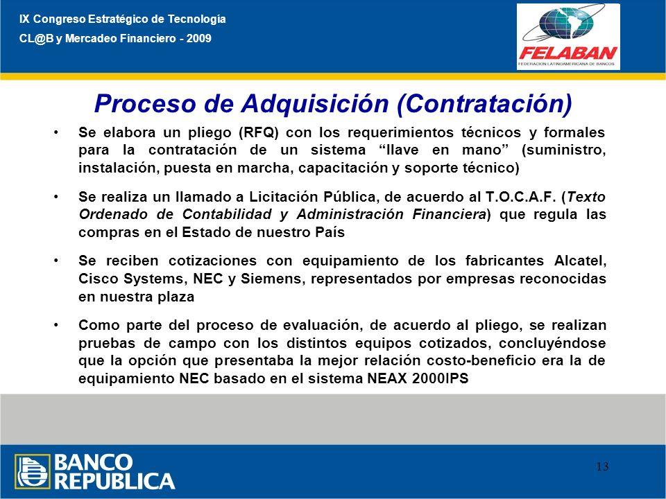 Proceso de Adquisición (Contratación)