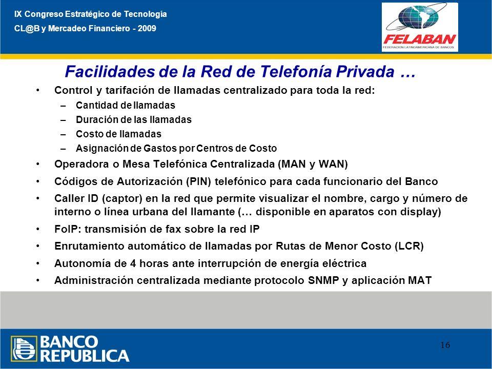 Facilidades de la Red de Telefonía Privada …