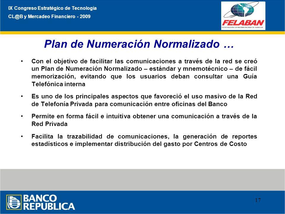 Plan de Numeración Normalizado …