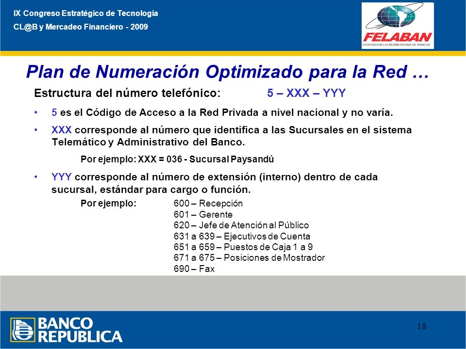Plan de Numeración Optimizado para la Red …