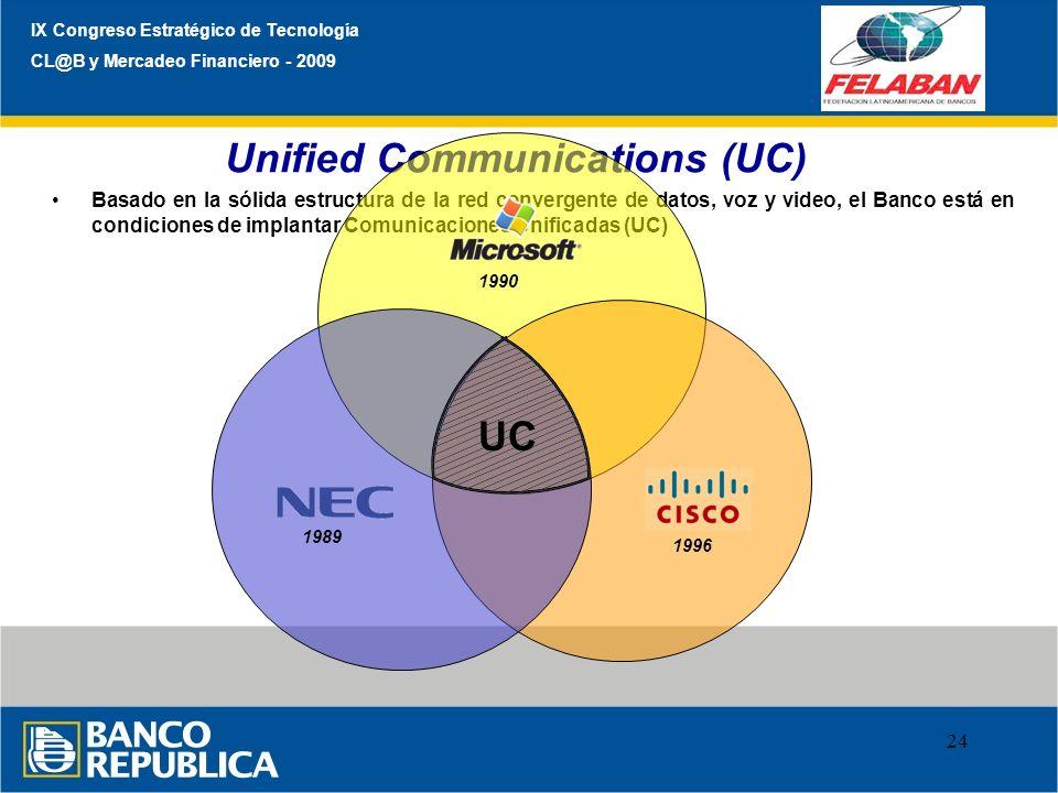 Unified Communications (UC)