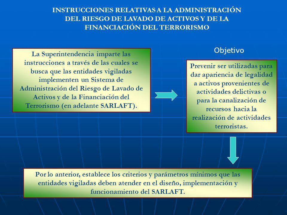 INSTRUCCIONES RELATIVAS A LA ADMINISTRACIÓN DEL RIESGO DE LAVADO DE ACTIVOS Y DE LA FINANCIACIÓN DEL TERRORISMO