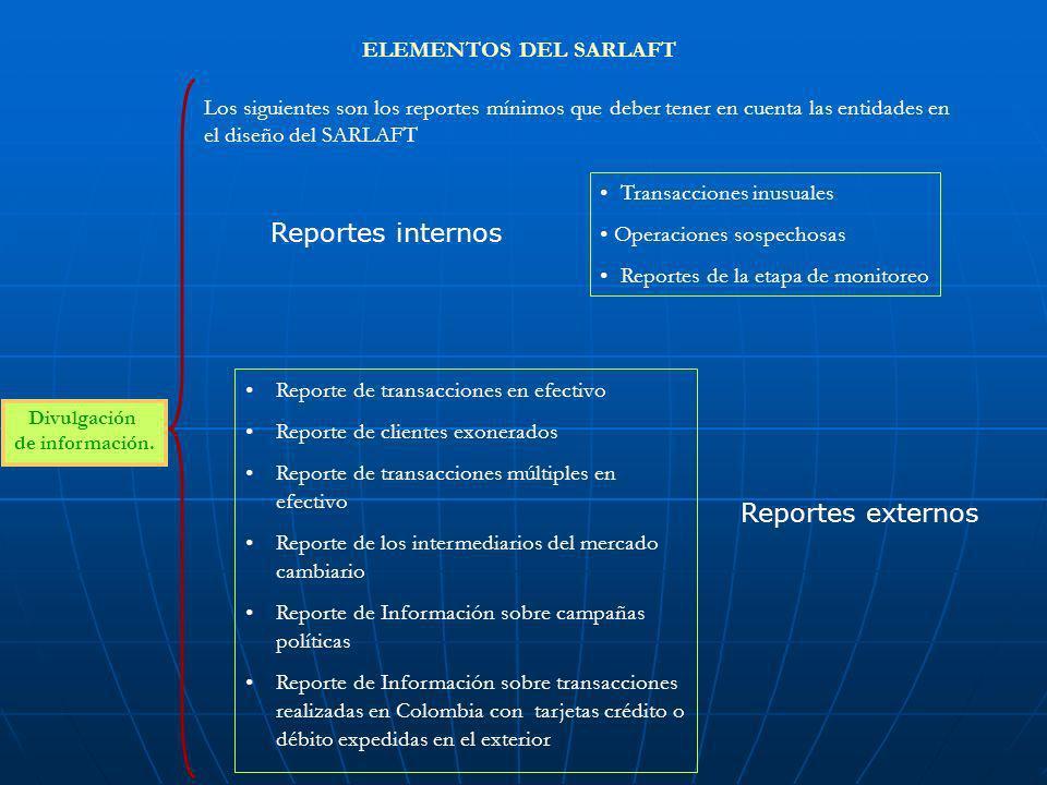 Reportes internos Reportes externos ELEMENTOS DEL SARLAFT