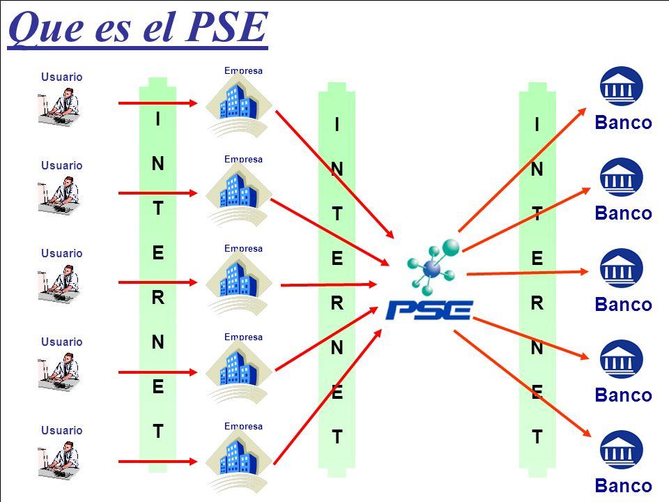 Que es el PSE Banco I N T E R I N T E R I N T E R Banco Banco Banco