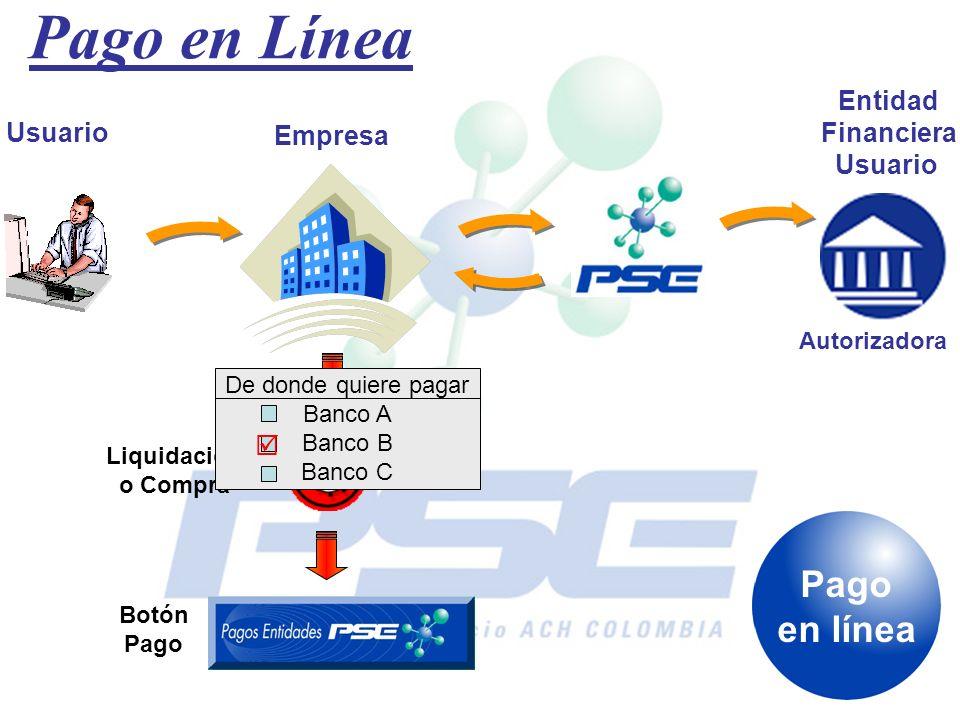 Pago en Línea Pago en línea Entidad Financiera Usuario Usuario Empresa