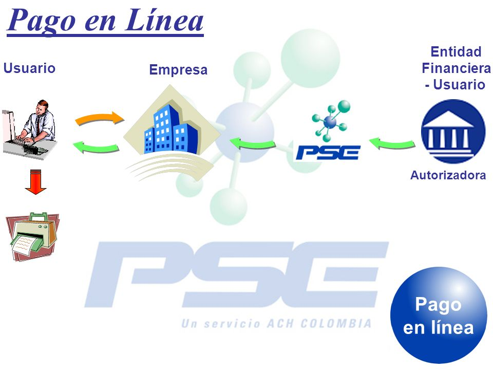 Pago en Línea Pago en línea Entidad Financiera - Usuario Usuario