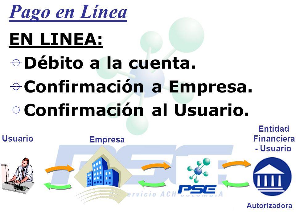 Pago en Línea EN LINEA: Débito a la cuenta. Confirmación a Empresa.