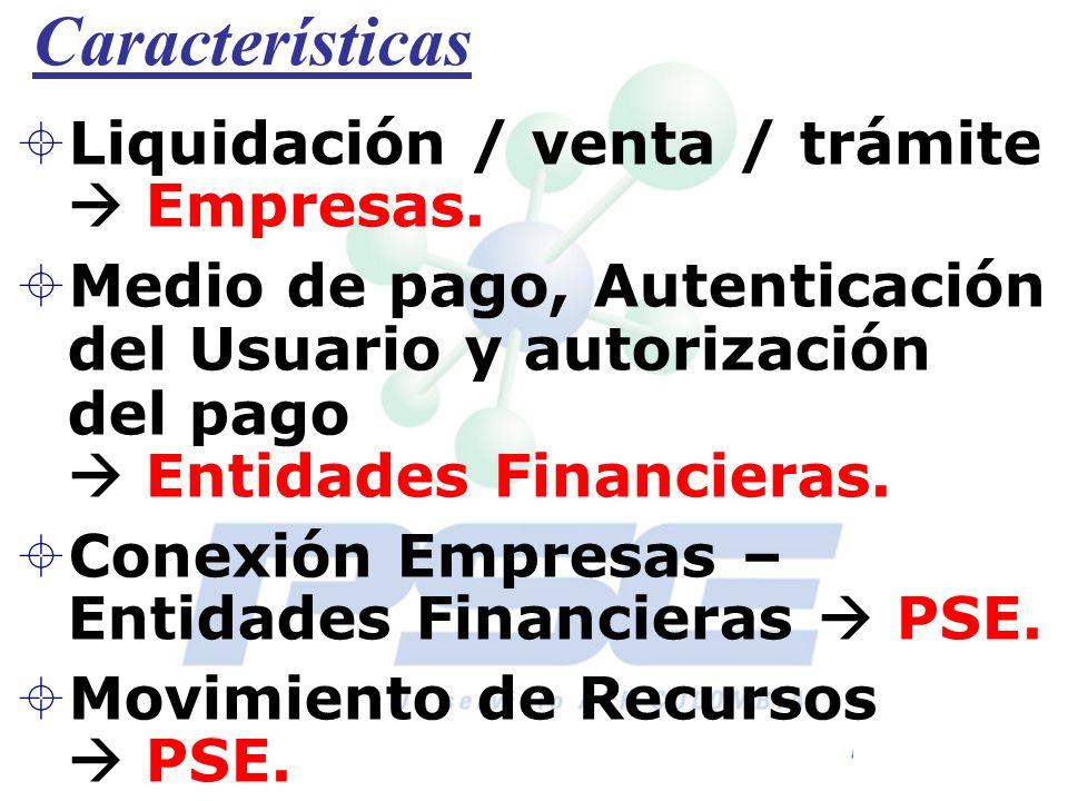 Características Liquidación / venta / trámite  Empresas.