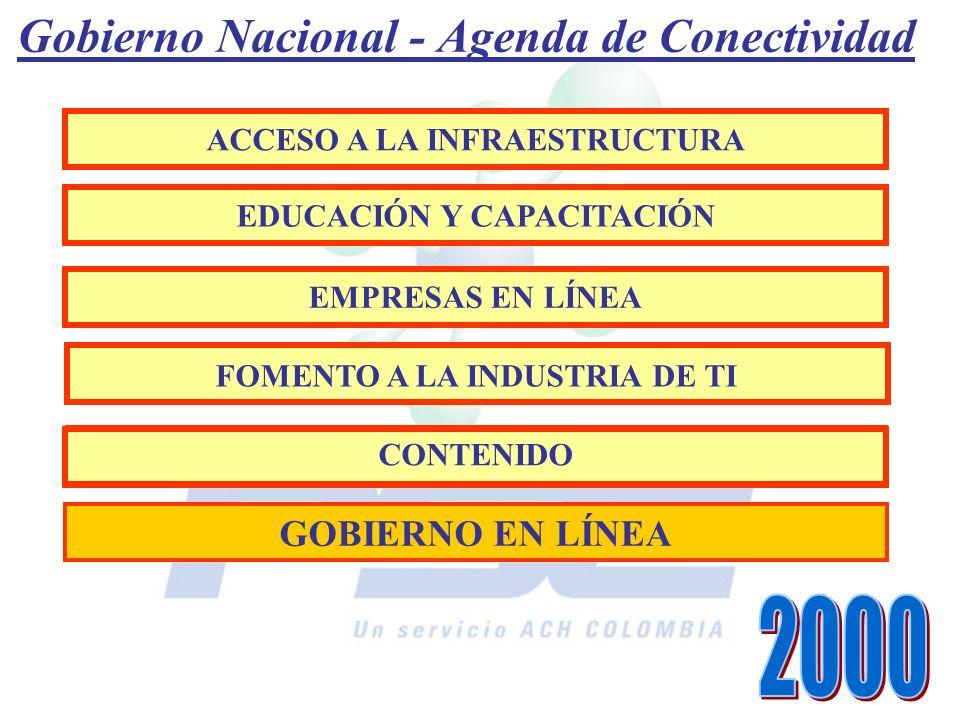 Gobierno Nacional - Agenda de Conectividad