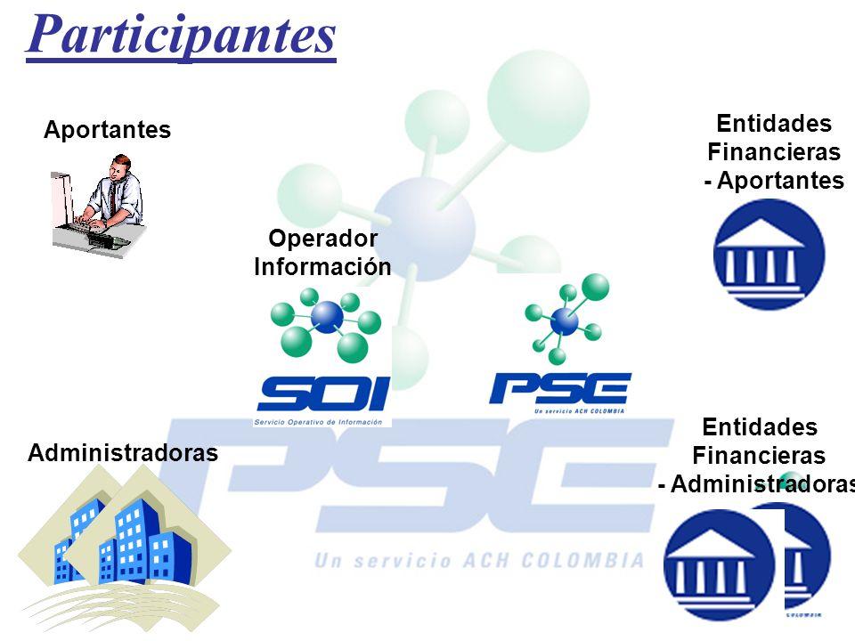 Participantes Entidades Aportantes Financieras - Aportantes Operador