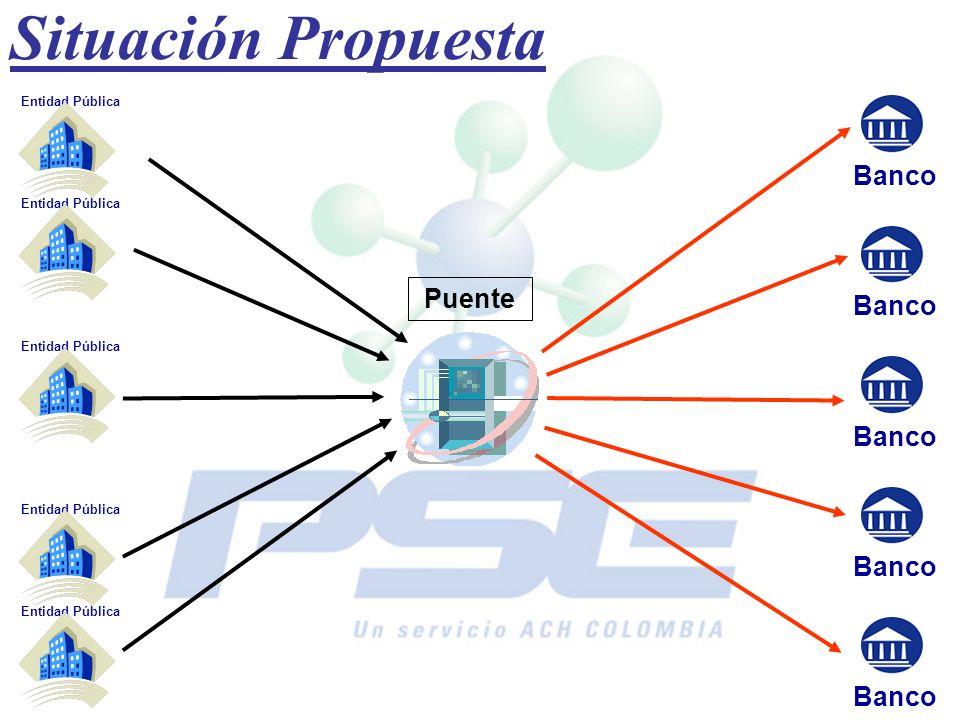 Situación Propuesta Banco Puente Banco Banco Banco Banco