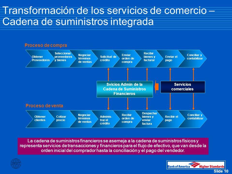 Transformación de los servicios de comercio – Cadena de suministros integrada