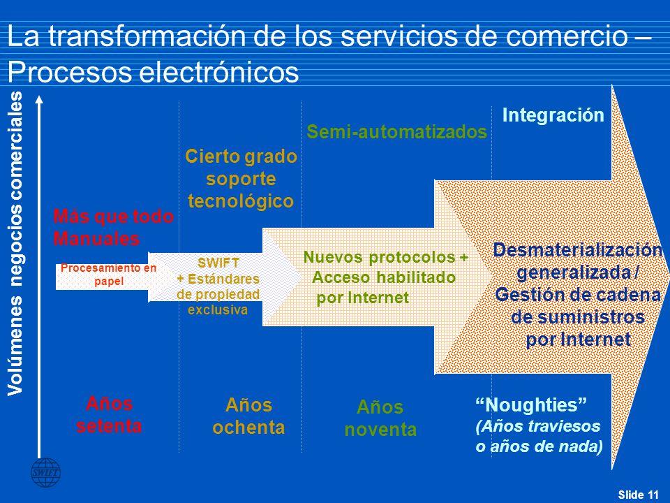La transformación de los servicios de comercio – Procesos electrónicos