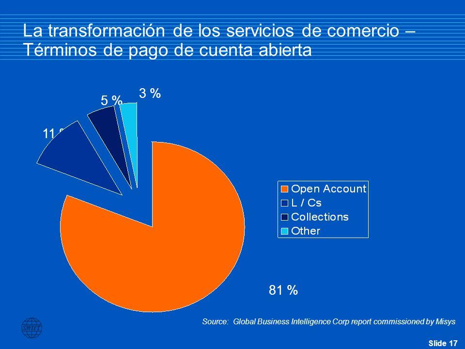 La transformación de los servicios de comercio – Términos de pago de cuenta abierta