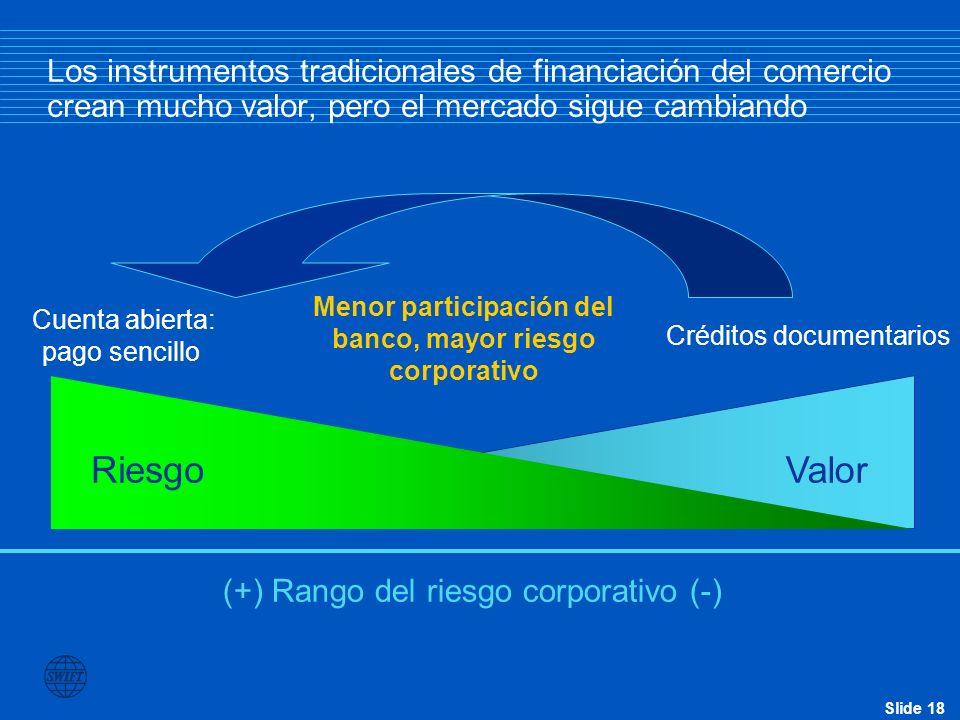 Menor participación del banco, mayor riesgo corporativo