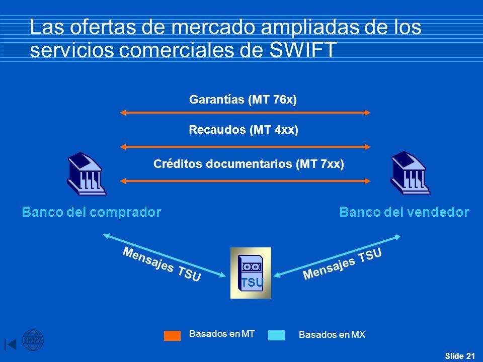Las ofertas de mercado ampliadas de los servicios comerciales de SWIFT