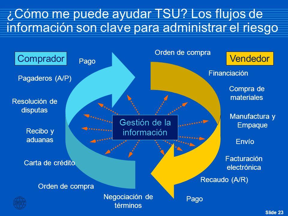 ¿Cómo me puede ayudar TSU