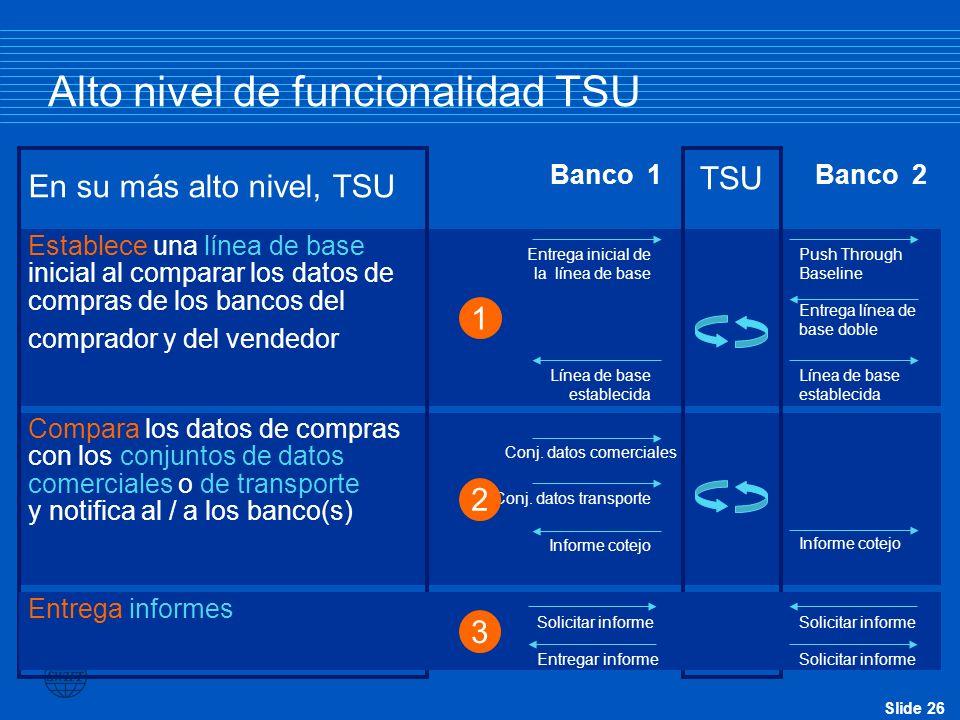 Alto nivel de funcionalidad TSU