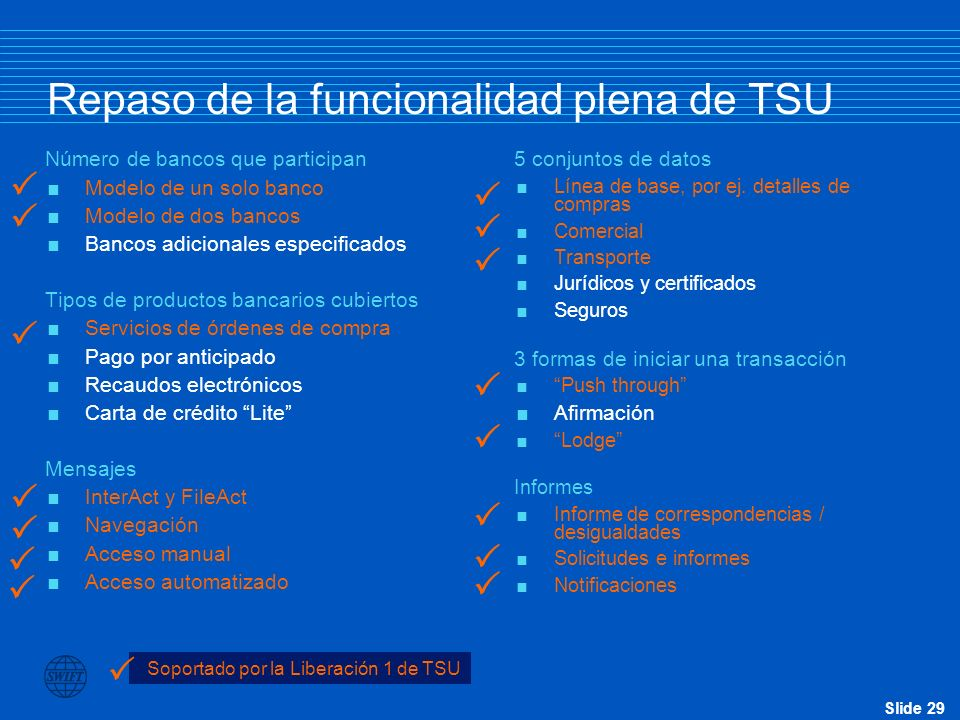 Repaso de la funcionalidad plena de TSU