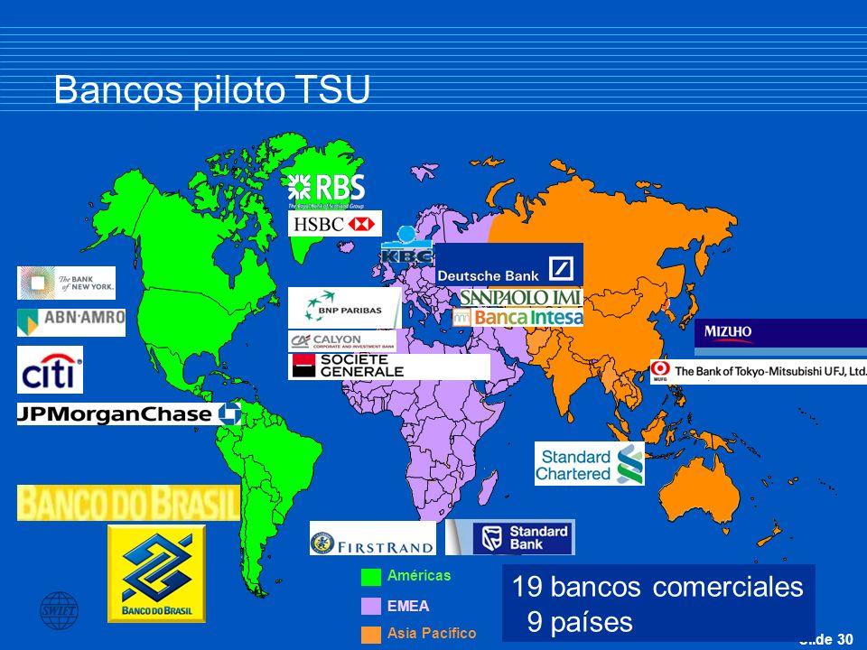 Bancos piloto TSU 19 bancos comerciales 9 países Américas EMEA