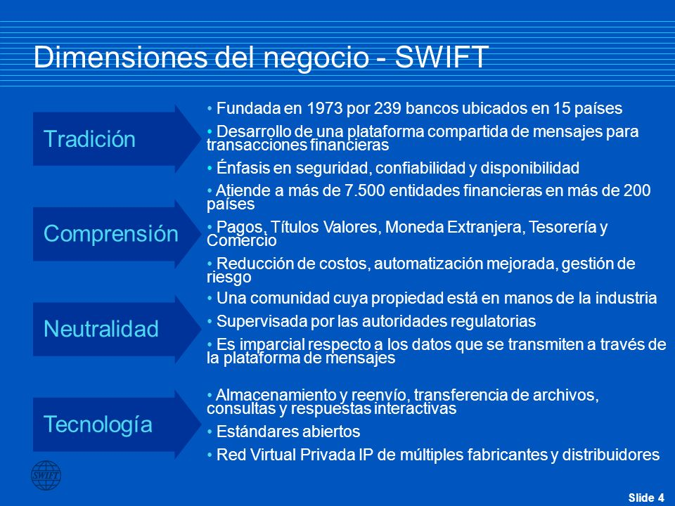 Dimensiones del negocio - SWIFT