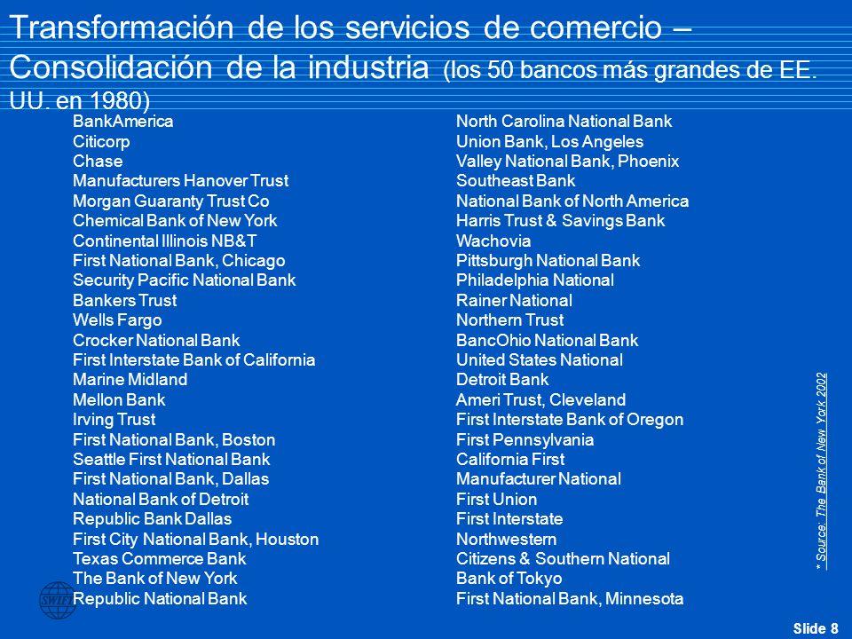 Transformación de los servicios de comercio – Consolidación de la industria (los 50 bancos más grandes de EE. UU. en 1980)