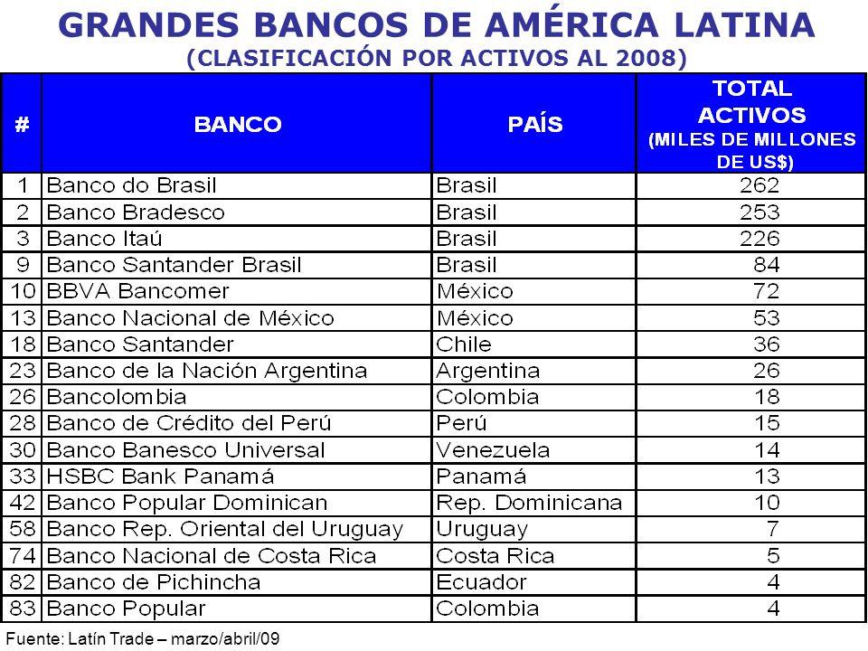 GRANDES BANCOS DE AMÉRICA LATINA (CLASIFICACIÓN POR ACTIVOS AL 2008)