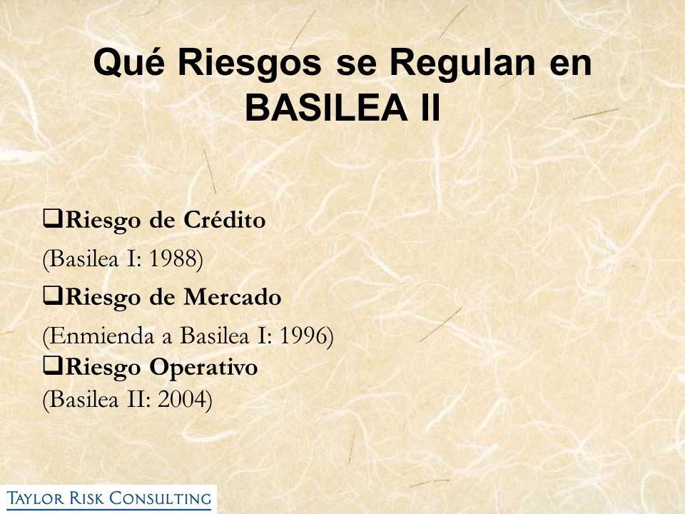 Qué Riesgos se Regulan en BASILEA II