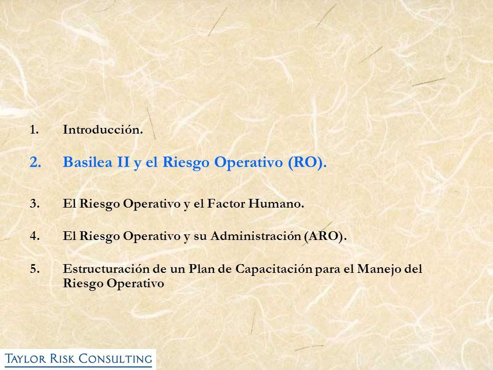 Basilea II y el Riesgo Operativo (RO).