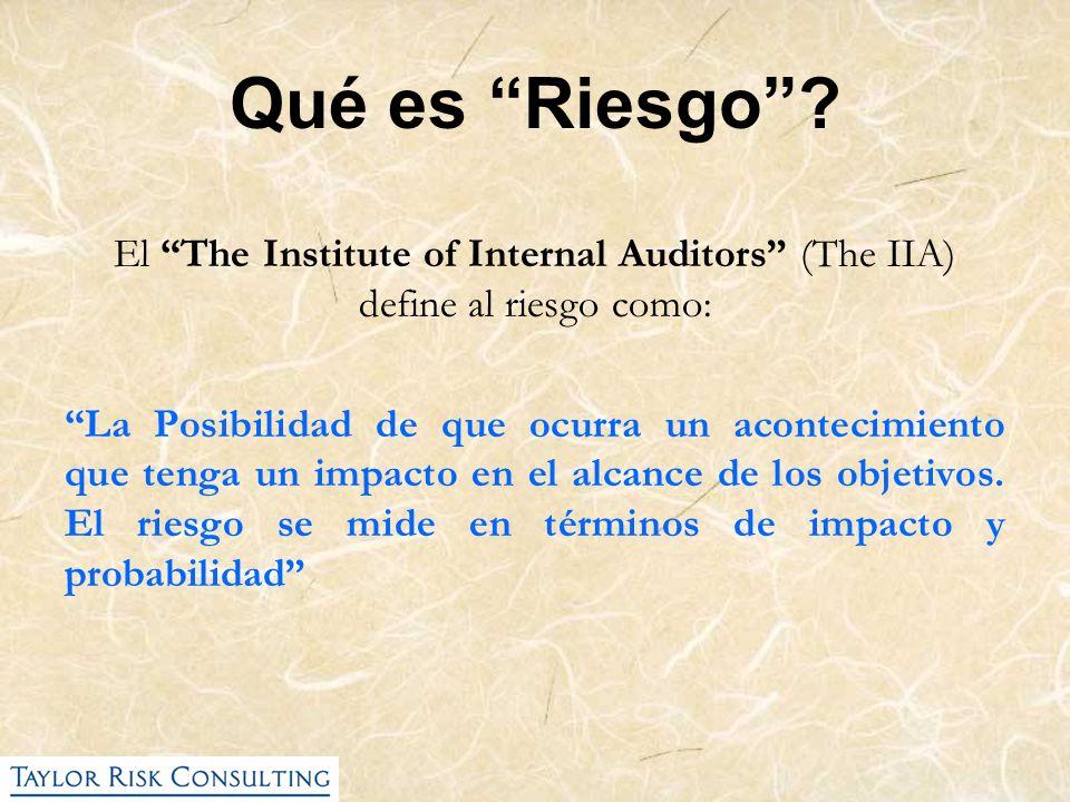 Qué es Riesgo El The Institute of Internal Auditors (The IIA) define al riesgo como:
