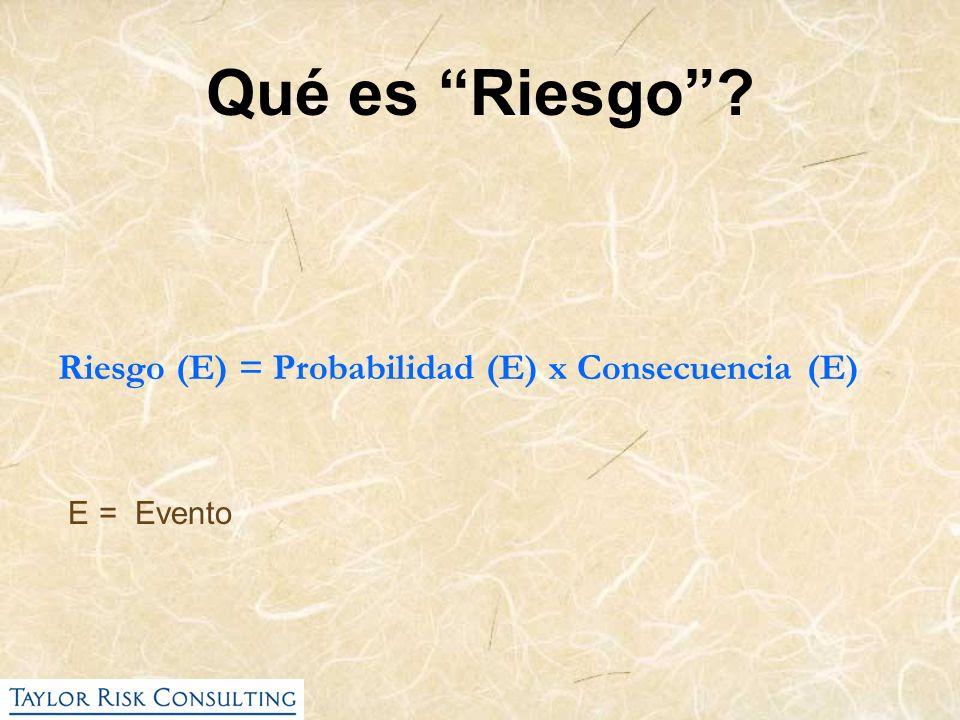 Qué es Riesgo Riesgo (E) = Probabilidad (E) x Consecuencia (E)