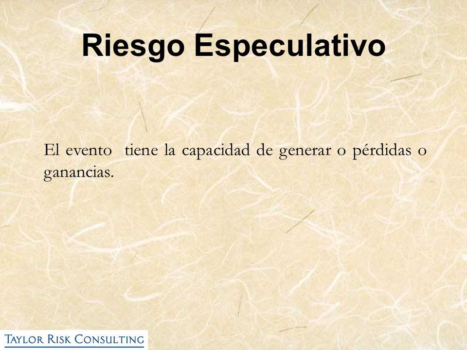 Riesgo Especulativo El evento tiene la capacidad de generar o pérdidas o ganancias.