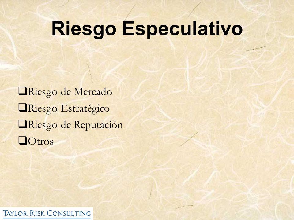 Riesgo Especulativo Riesgo de Mercado Riesgo Estratégico