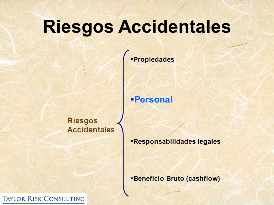 Riesgos Accidentales Personal Riesgos Accidentales Propiedades