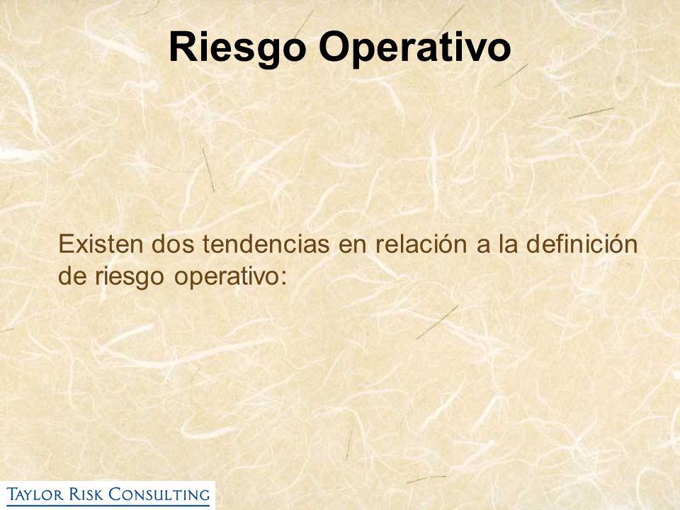 Riesgo Operativo Existen dos tendencias en relación a la definición de riesgo operativo: