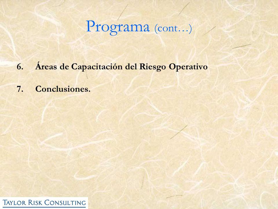 Programa (cont…) Áreas de Capacitación del Riesgo Operativo