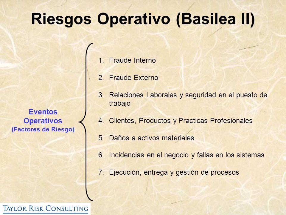Riesgos Operativo (Basilea II)