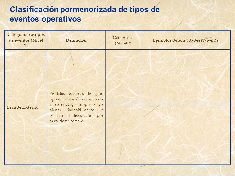 Clasificación pormenorizada de tipos de eventos operativos