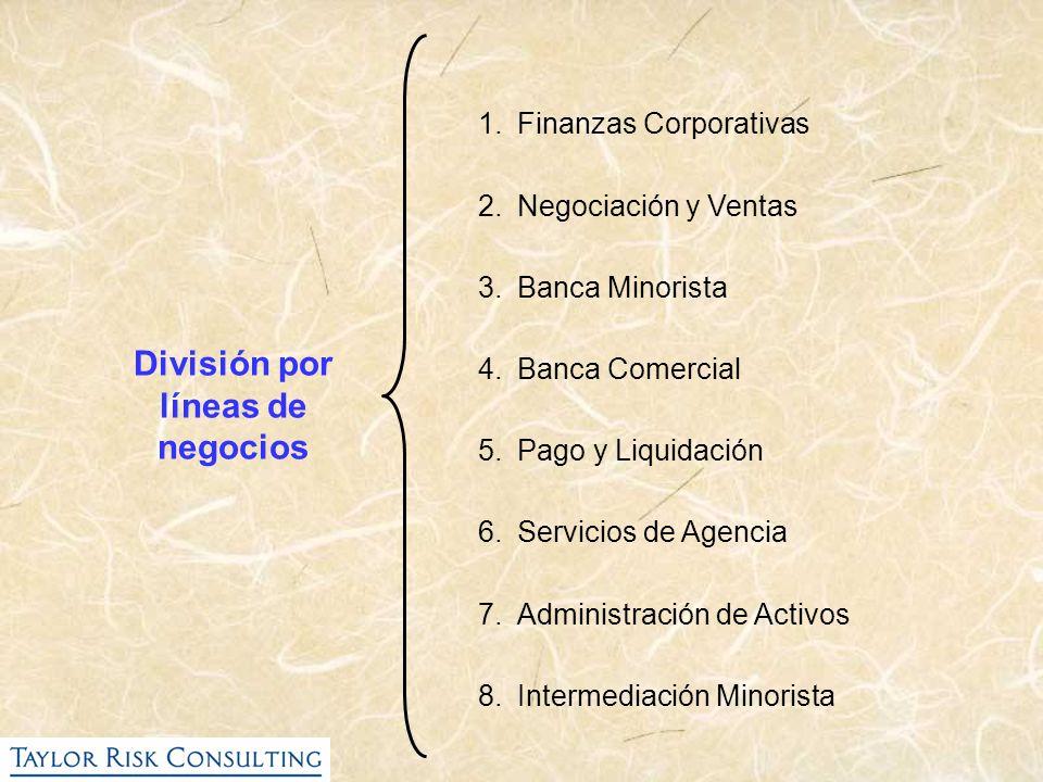 División por líneas de negocios