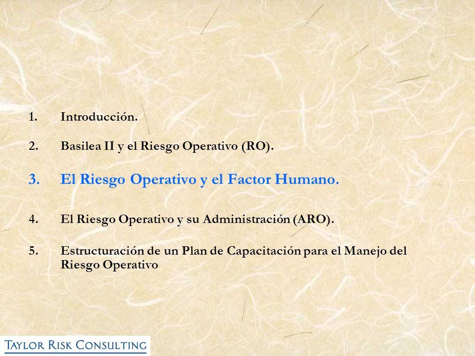 El Riesgo Operativo y el Factor Humano.