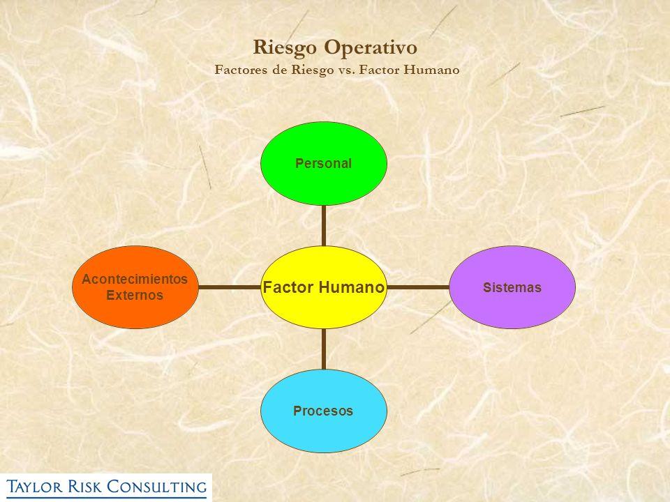 Riesgo Operativo Factores de Riesgo vs. Factor Humano