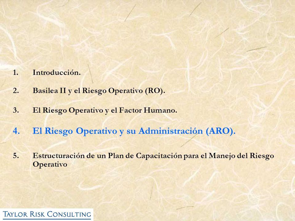 El Riesgo Operativo y su Administración (ARO).