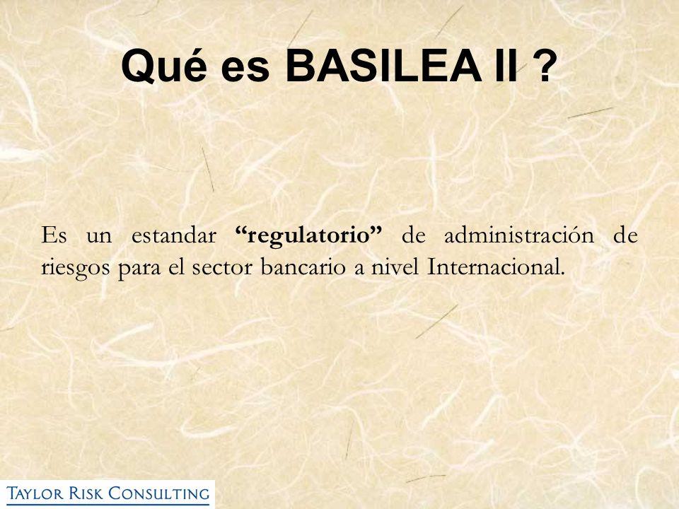 Qué es BASILEA II .